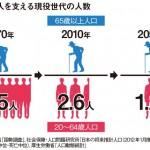 国民年金 未納 確認 女性の4人に1人は95歳まで生きる。その時年金は?