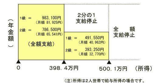 WS002202